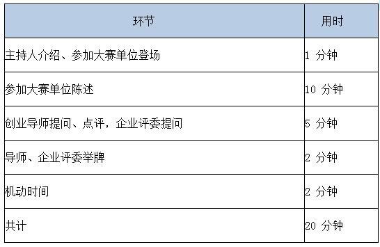 关于举办2020中国福建(永安)石墨烯创新创业大赛暨项目成果对接会的公告